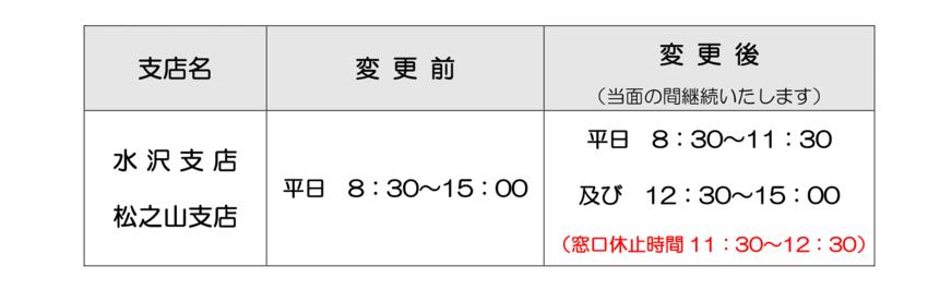 信用課お知らせポスター用-1.png